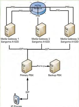 mediagateway.png